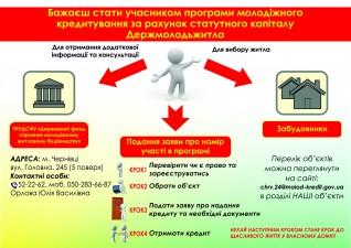 Бажаєш стати учасником програми молодіжного кредитування за рахунок статутного капіталу Держмолодьжитла